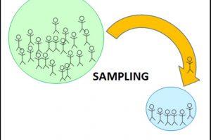 Penjelasan Lengkap Teknik Pengambilan Sampel/Sampling