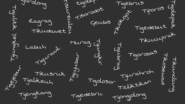 120 Contoh Kosa Kata Bahasa Sunda Beserta Artinya Lengkap