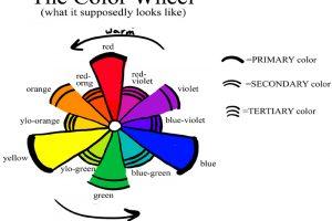 Arti Warna Beserta Penjelasan Lengkap