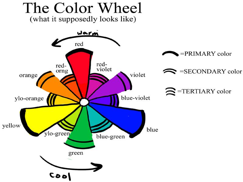 Arti-Arti Warna Beserta Penjelasan Lengkap