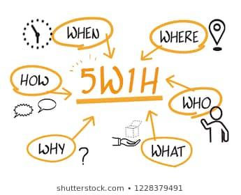Pengertian dan Contoh 5W1H Lengkap