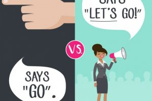 Kalimat Imperatif | Pengertian, Jenis-Jenis Beserta Ciri-Ciri dan Contohnya