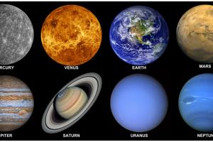Ciri-Ciri Planet serta Keberadaan Planet dalam Sistem Tata Surya