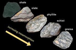 Siklus Batuan | Mempelajari Proses yang Terjadi selama Pelapukan Batu