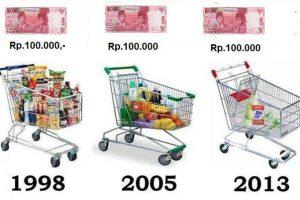 Pengertian Inflasi | 7 Macam Jenisnya Berdasarkan Sifat dan Asal Usulnya